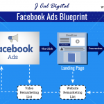 First Class Business Digital Marketing Blueprint 2021